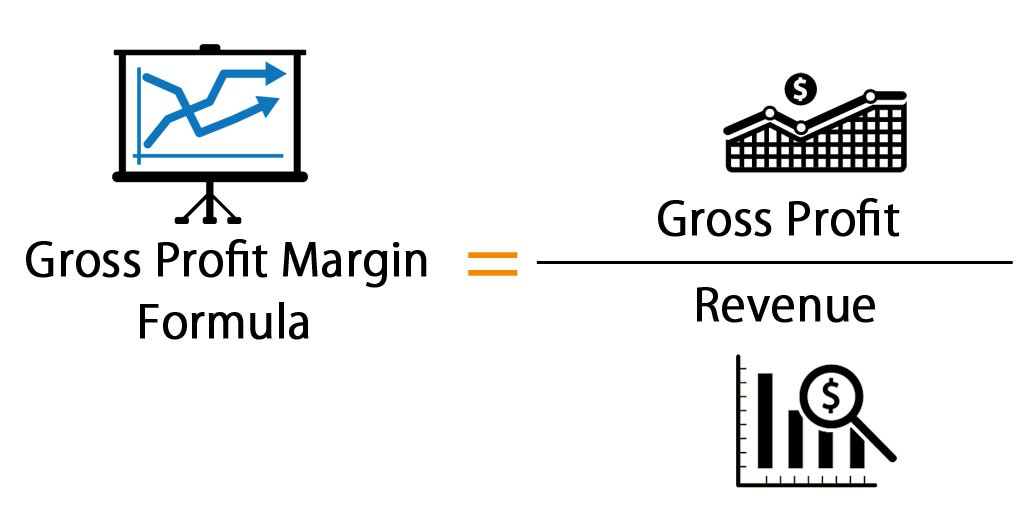 Gross-Profit-Margin-Formula