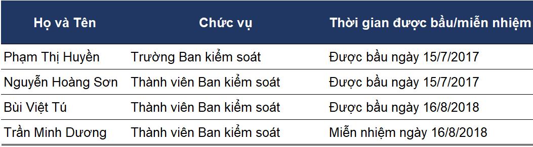 CLG-BKS