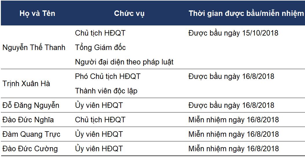 CLG-HDQT