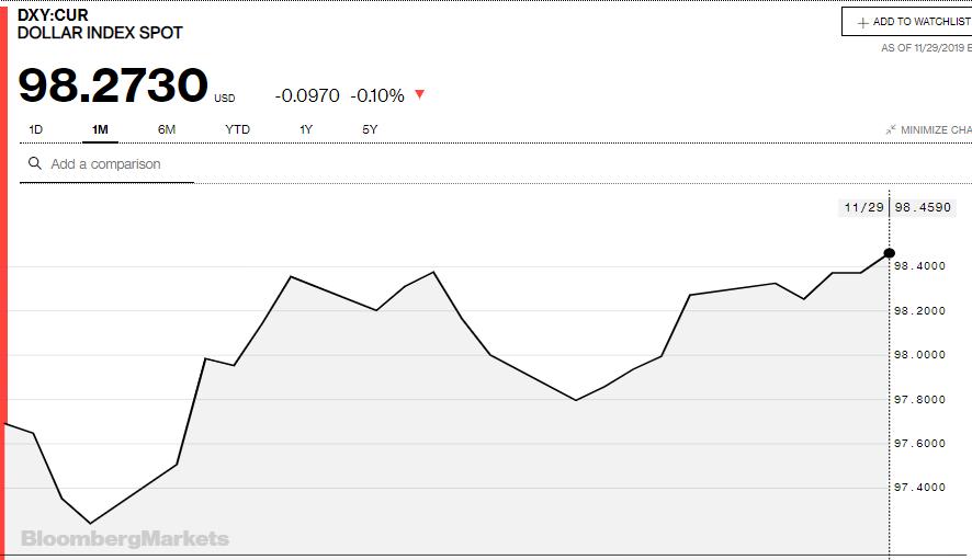 Giá USD trong nước đồng loạt lao dốc sau động thái hạ giá mua của NHNN - Ảnh 3.