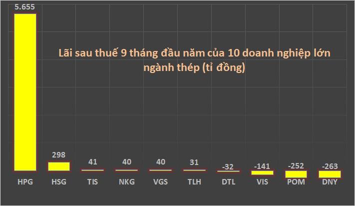 thep 9 thang