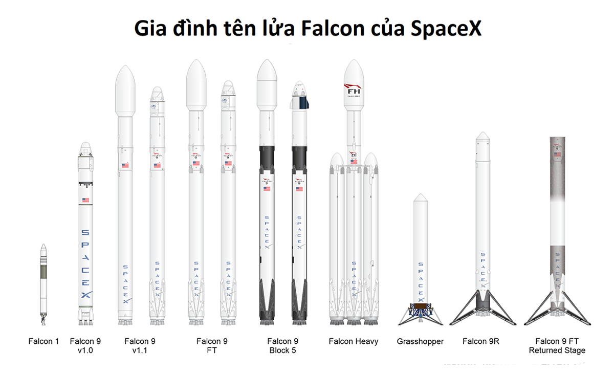 spacex family