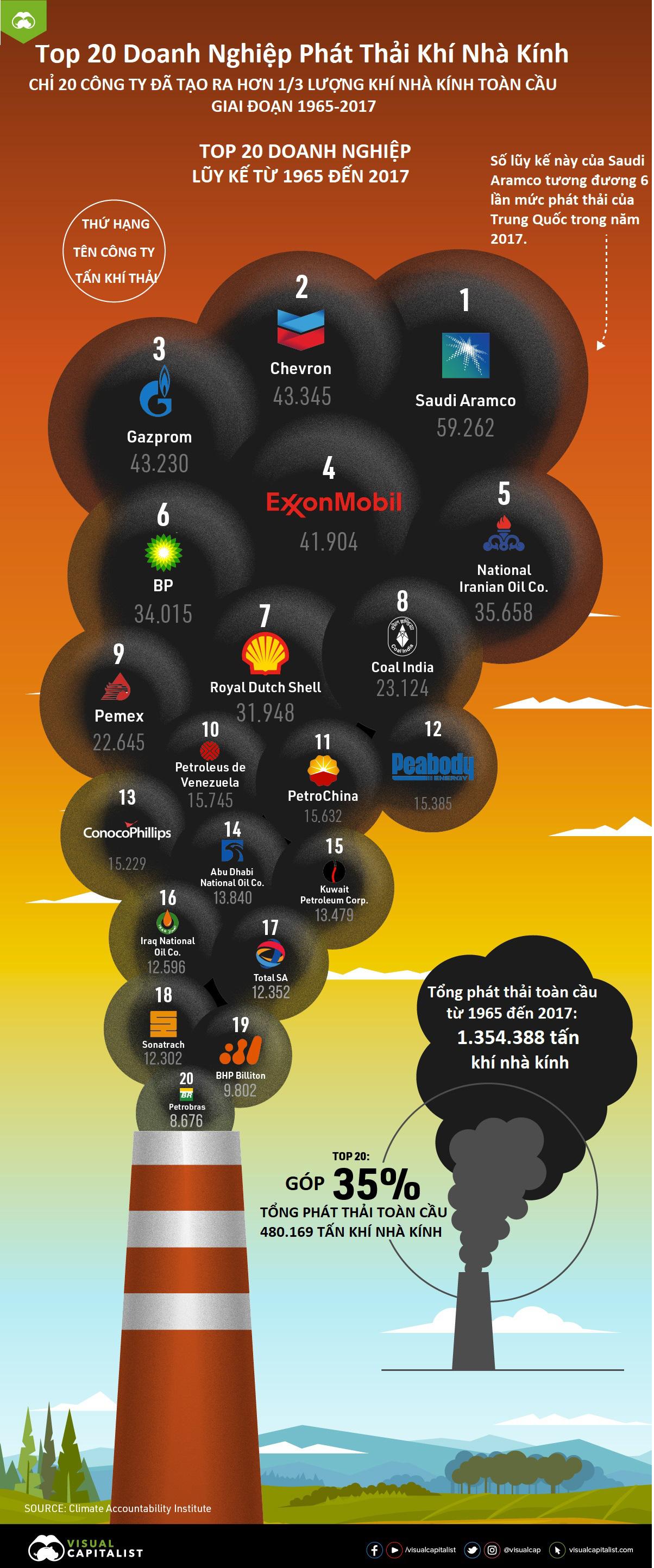 COTW-CarbonCompanies