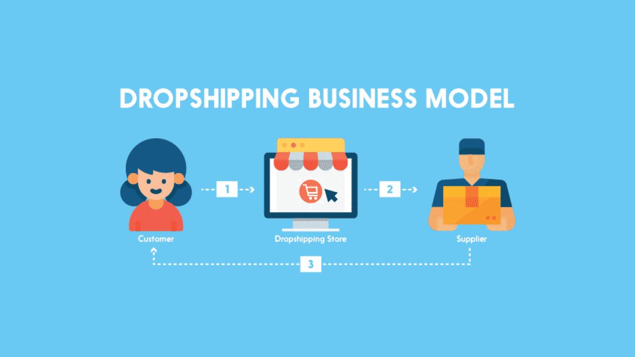Dropshipping là gì? Ưu và nhược điểm của phương thức bán lẻ này