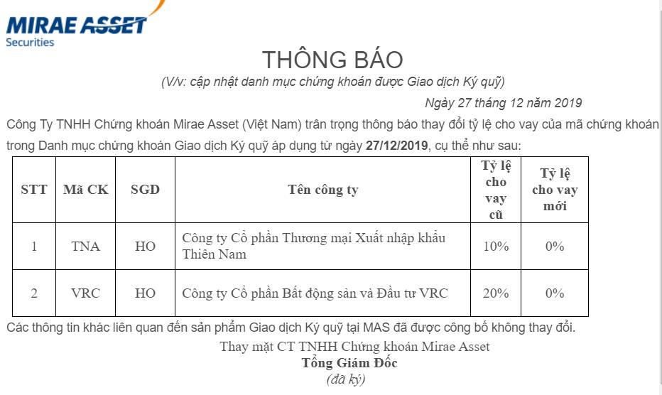 Chứng khoán Mirae Asset (Việt Nam) thông báo không cho vay kí quĩ hai mã TNA và VRC từ ngày 27/12 - Ảnh 1.
