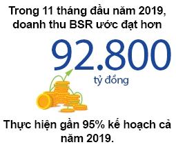Lọc Hóa dầu Bình Sơn tiết kiệm được 800 tỉ đồng nhờ thuế 0%? - Ảnh 3.