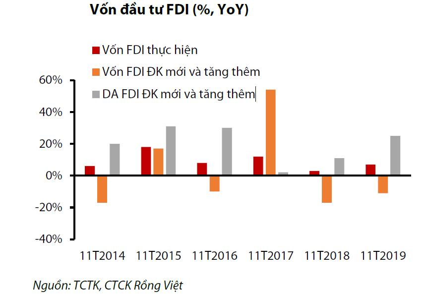 VDSC: Ổn định tỷ giá trong năm 2020 sẽ là ẩn số - Ảnh 1.
