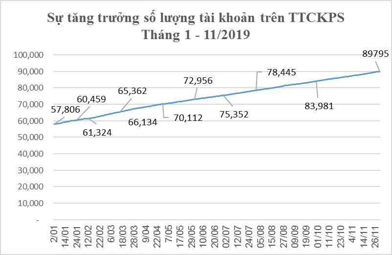 Các tổ chức giao dịch phái sinh nhiều hơn trong tháng tự doanh CTCK xả mạnh nhóm VN30 - Ảnh 2.