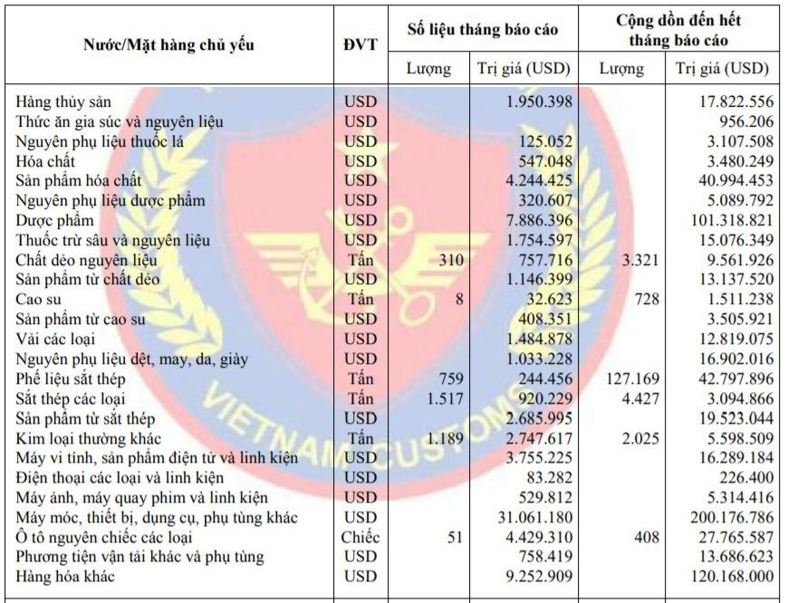 Thương vụ Việt Nam tại Anh - Ảnh 4.