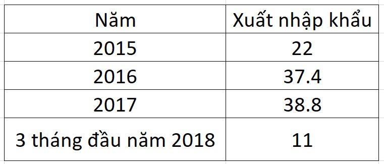 Thương vụ Việt Nam tại Uzbekistan - Ảnh 2.