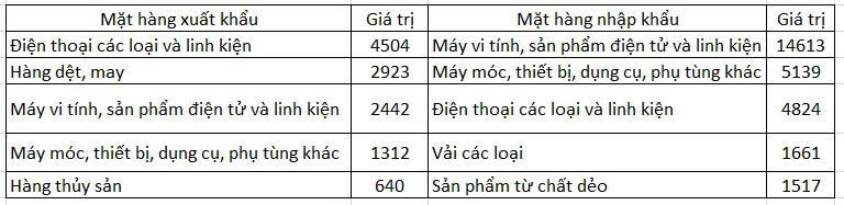 Thương vụ Việt Nam tại Hàn Quốc - Ảnh 3.
