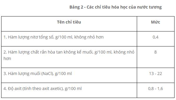 Siêu thị, website thương mại điện tử lập lờ gọi nước chấm là nước mắm - Ảnh 13.