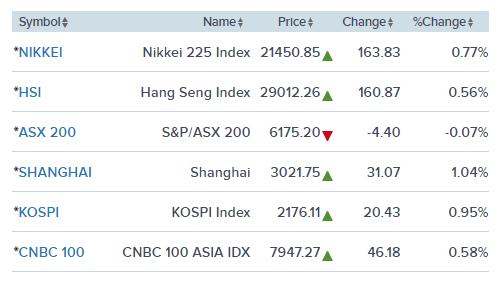 Thị trường chứng khoán 15/3: Nhóm dầu khí phục hồi tích cực, VN-Index mất mốc 1.005 trong phiên ETFs cơ cấu danh mục - Ảnh 2.