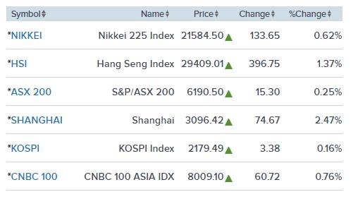 Thị trường chứng khoán 18/3: Nhóm ngân hàng và họ Vingroup bứt phá, VN-Index tăng gần 8 điểm - Ảnh 2.