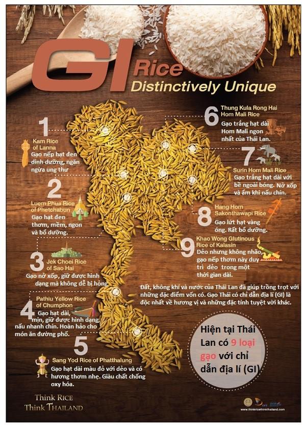 [Infographic] 9 loại gạo đặc biệt có chỉ dẫn địa lí của Thái Lan - Ảnh 1.