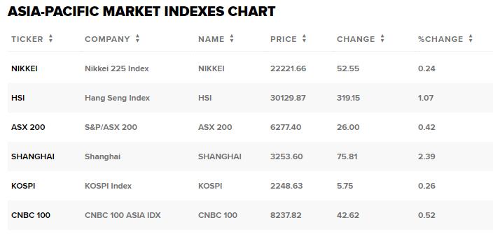 Thị trường chứng khoán 16/4: QCG giảm sàn, thủy sản hồi phục, VN-Index chỉ còn mất gần 6 điểm - Ảnh 2.