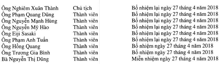 Vietcombank trình kế hoạch lợi nhuận cao nhất lịch sử 20.500 tỉ đồng, cổ tức 8% - Ảnh 2.