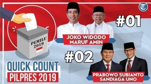 Tổng thống đương nhiệm Indonesia tạm dẫn trước trong cuộc bầu cử - Ảnh 1.