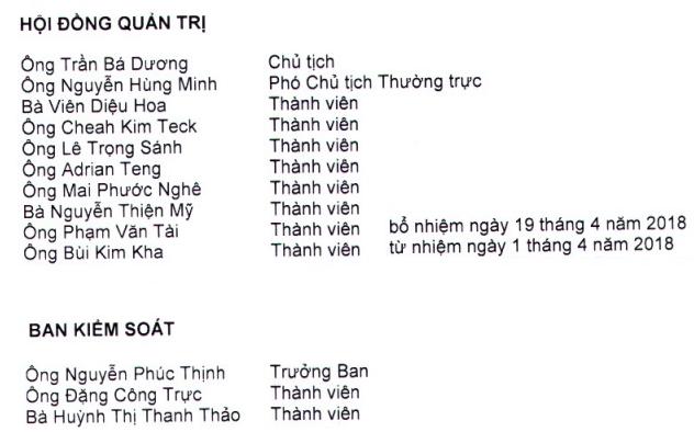 Ông Trần Bá Dương sẽ ứng cử vào HĐQT nhiệm kì mới của Thaco - Ảnh 1.