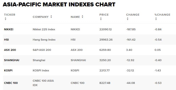 Thị trường chứng khoán 18/4: SAB gần sàn, VN-Index mất gần 10 điểm trong ngày đáo hạn hợp đồng phái sinh - Ảnh 2.