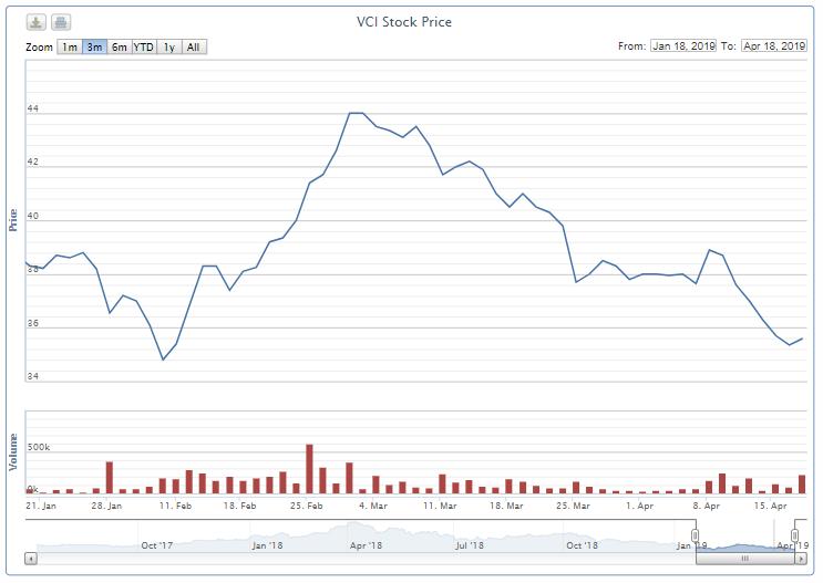 Đăng kí mua 2 triệu cổ phiếu VCI, Vợ Tổng Giám đốc Chứng khoán Bản Việt trở thành cổ đông lớn - Ảnh 1.