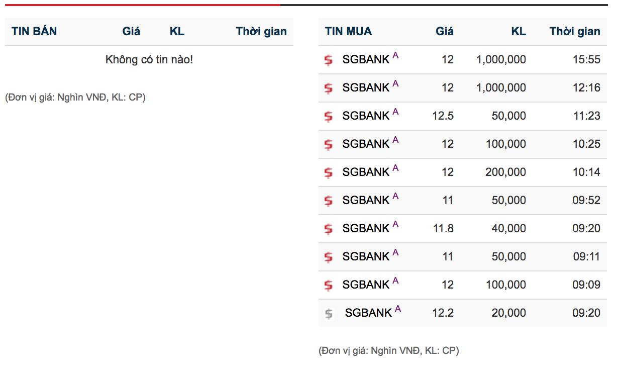 Ba cá nhân bạo chi mua đứt hơn 15 triệu cổ phiếu Saigonbank từ VietinBank - Ảnh 2.