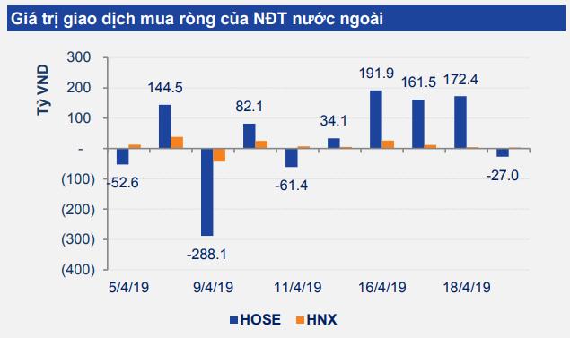 Nhận định thị trường chứng khoán tuần 22-26/4: Có thể giảm về vùng hỗ trợ 940-950 điểm, NĐT ưu tiên giữ tiền mặt - Ảnh 1.