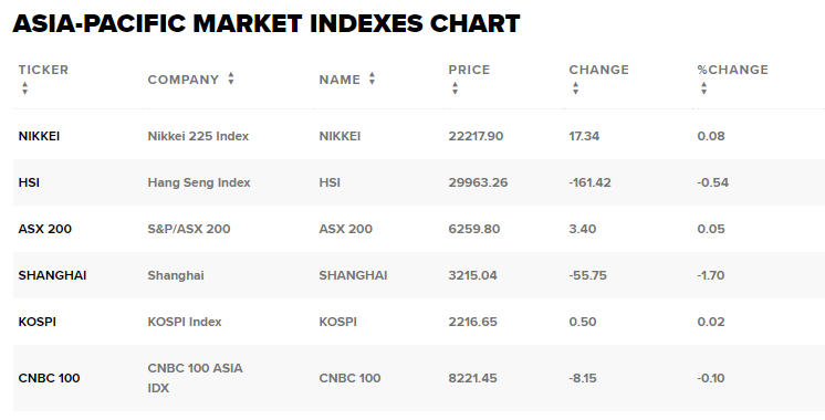 Thị trường chứng khoán 22/4: Ngân hàng, thủy sản lao dốc, VN-Index giữ mốc 965 nhờ nỗ lực nhóm bluechips - Ảnh 2.