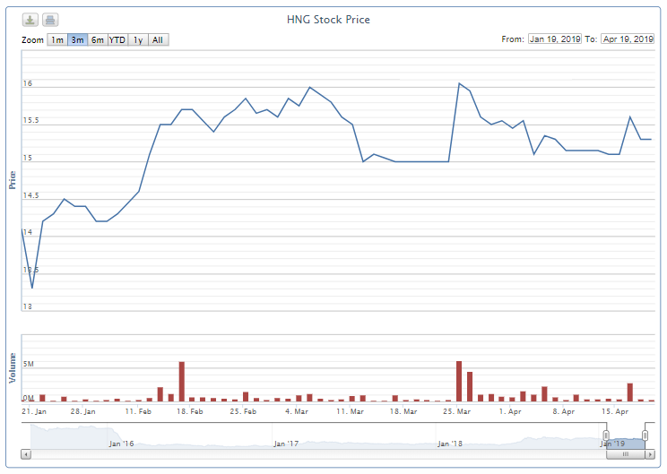 Thỏa thuận hơn 995 tỉ đồng cổ phiếu của HAGL Agrico - Ảnh 1.