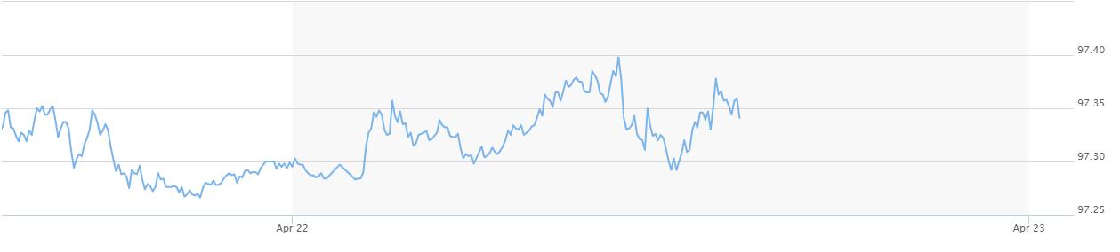 Tỷ giá USD chợ đen hạ nhiệt - Ảnh 2.