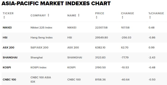 Thị trường chứng khoán 25/4: TTF giảm sàn, VN-Index mất gần 3 điểm - Ảnh 2.