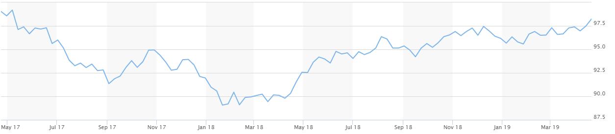 Tỷ giá USD trong nước tiếp tục tăng mạnh trong buổi chiều - Ảnh 2.