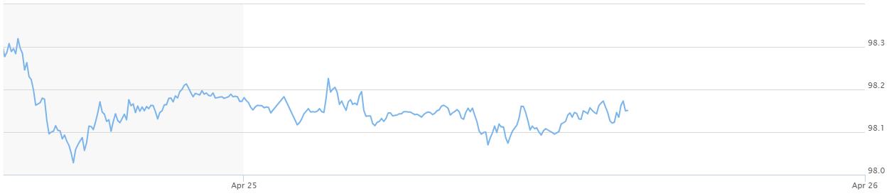 Giá USD trong nước vẫn tiếp tục tăng - Ảnh 2.