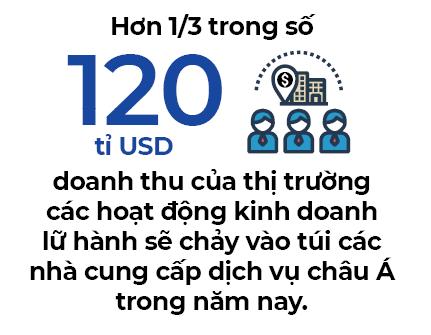 Châu Á: Điểm nóng thị trường lữ hành 120 tỉ USD - Ảnh 2.