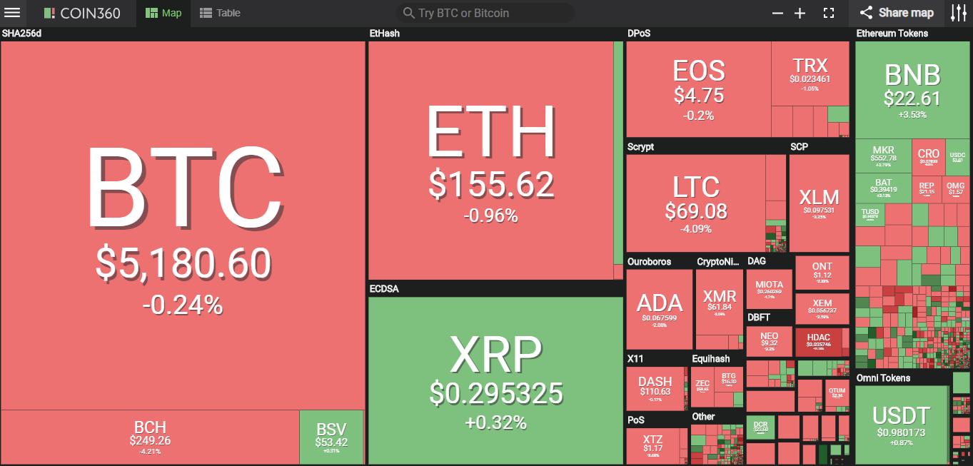 Giá bitcoin hôm nay (29/4): Giá bitcoin trên Bitfinex cao bất thường vẫn không có giao dịch hoán đổi - Ảnh 2.