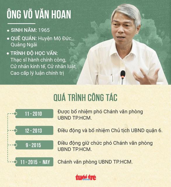 Ông Võ Văn Hoan và ông Ngô Minh Châu làm phó chủ tịch UBND TP HCM - Ảnh 4.