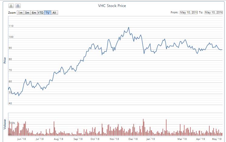 Kết quả kinh doanh quý I tích cực, cổ phiếu dệt may và thủy sản vẫn tạo sóng - Ảnh 2.