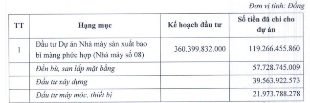An Phát đã chi hơn 920 tỉ đồng cho Khu Công nghiệp Kỹ thuật cao - Ảnh 2.