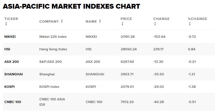 Thị trường chứng khoán 13/5: HNG thỏa thuận hơn 970 tỉ đồng, VN-Index tăng gần 6 điểm  - Ảnh 2.