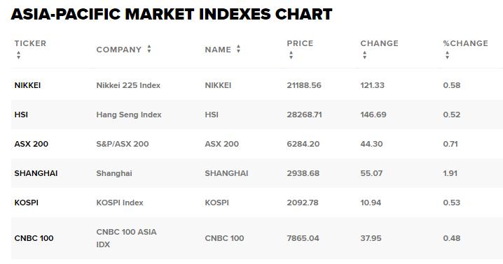 Thị trường chứng khoán 15/5: Nhiều penny tăng trần, bất động sản và ngân hàng hút dòng tiền, VN-Index bứt phá hơn 10 điểm - Ảnh 2.