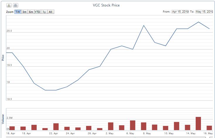 Viglacera chuyển niêm yết sang HOSE, kế toán trưởng đăng ký bán cổ phiếu - Ảnh 1.