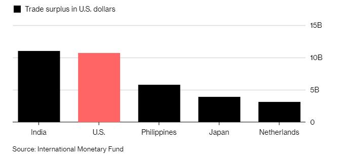Indonesia lo sốt vó vì nằm trong tầm ngắm đánh thuế của ông Trump - Ảnh 2.