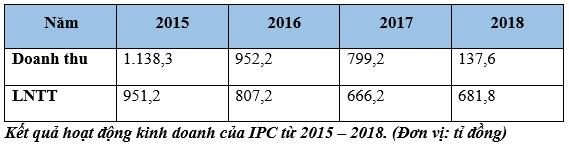 Dưới thời ông Tề Trí Dũng, Tân Thuận IPC vẫn rơi tự do dù các công ty con làm ăn hiệu quả - Ảnh 1.