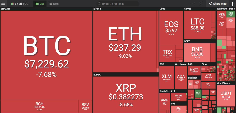 Giá bitcoin hôm nay (18/5): Giao dịch đáng ngờ trên Bitstamp thảm sát thị trường - Ảnh 2.