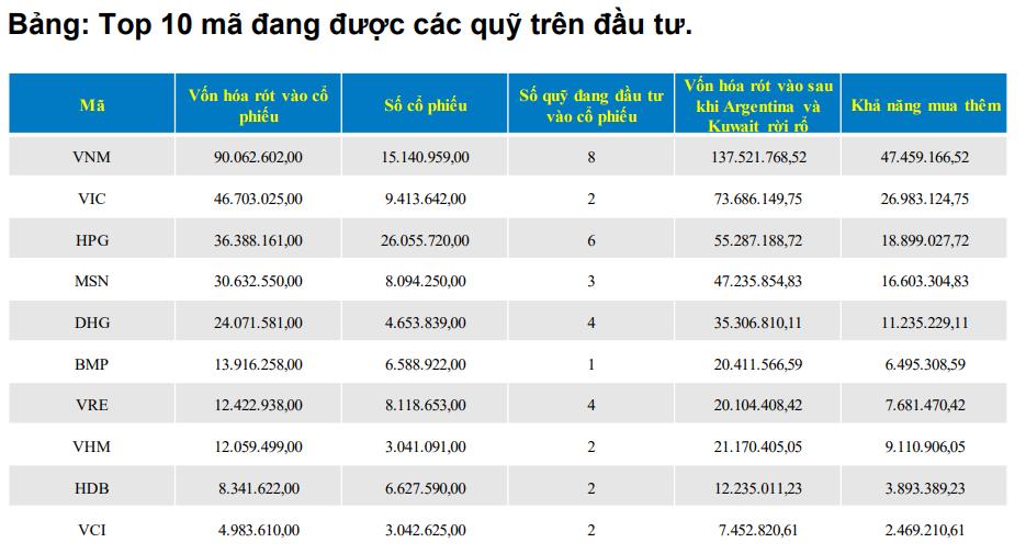 BVSC: VN-Index quí II dao động khoảng 950-1.010 điểm, phụ thuộc nhiều hơn vào dòng tiền ETF - Ảnh 2.