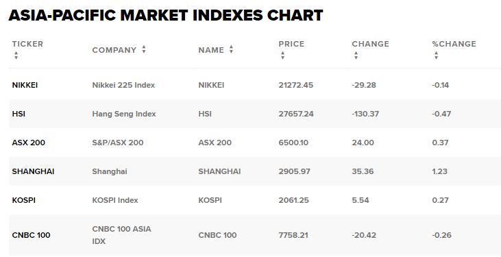 Thị trường chứng khoán 21/5: Hơn 10.000 tỉ đồng đổ vào thị trường, VN-Index vẫn mất mốc 990 điểm - Ảnh 1.