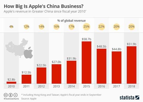 Hãng nào đắc lợi sau vụ Google chia tay Huawei? - Ảnh 2.