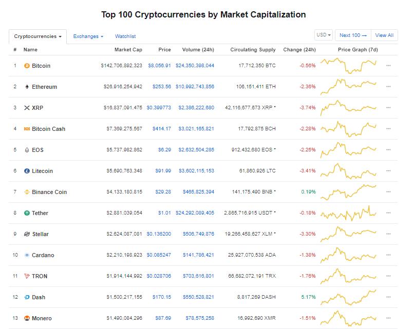 Giá bitcoin hôm nay (21/5) đồng loạt giảm, Giá bitcoin quá cao so với giá trị nội tại, theo JPMorgan - Ảnh 3.