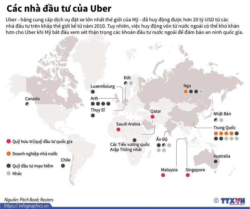 [Infographics] Uber huy động hơn 20 tỷ USD từ các nhà đầu tư thế giới - Ảnh 1.