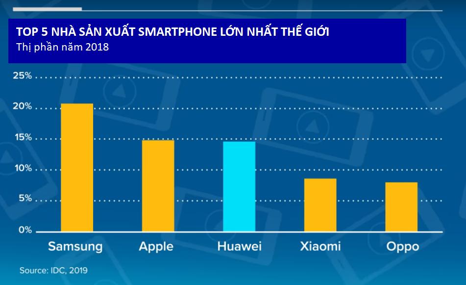 Chân dung Huawei: Từ startup bán hàng tí hon đến gã khổng lồ công nghệ rơi vào tầm ngắm Tổng thống Trump - Ảnh 1.